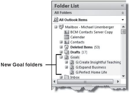 Hierarchical Goal Project And Tasks Folders In Outlook Michael